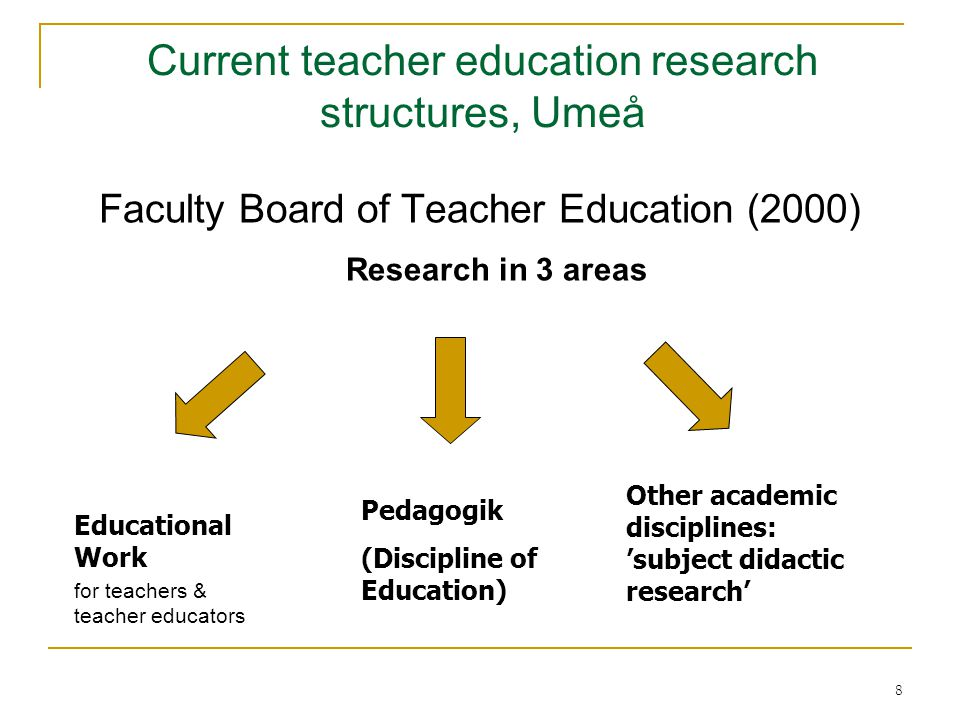 8 Current teacher education research structures, Umeå Faculty Board of Teacher Education (2000) Research in 3 areas Educational Work for teachers & te