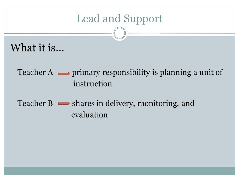 Lead and Support What it is… Teacher A primary responsibility is planning a unit of instruction Teacher B shares in delivery, monitoring, and evaluati