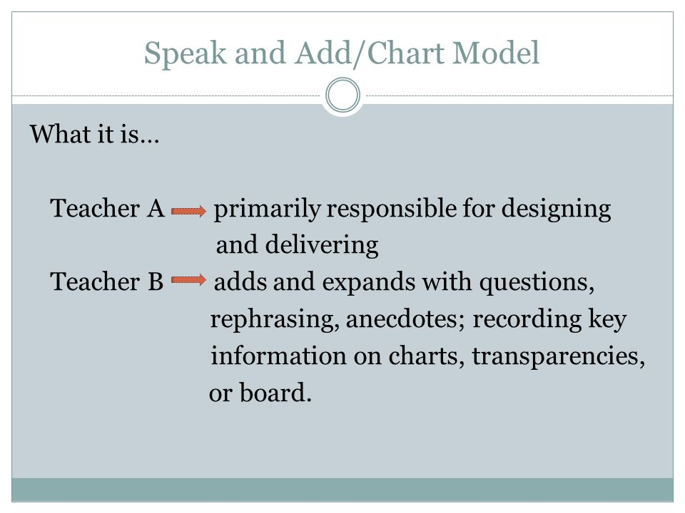 Speak and Add/Chart Model What it is… Teacher A primarily responsible for designing and delivering Teacher B adds and expands with questions, rephrasi