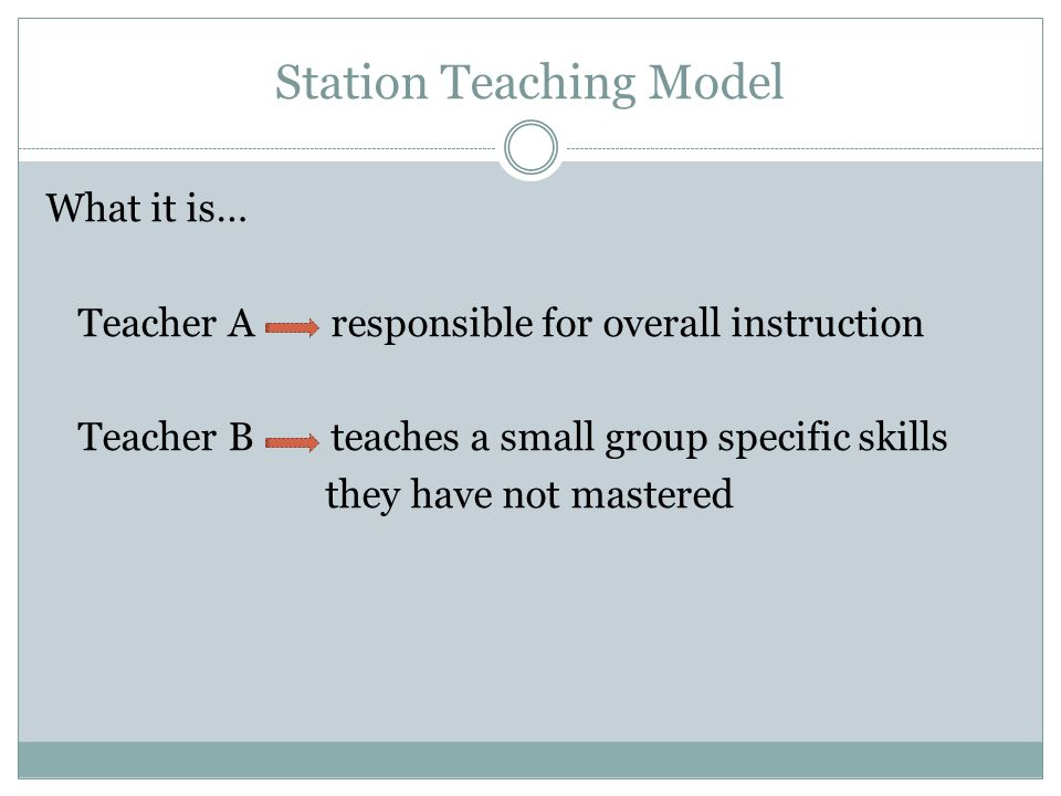 Station Teaching Model What it is… Teacher A responsible for overall instruction Teacher B teaches a small group specific skills they have not mastere
