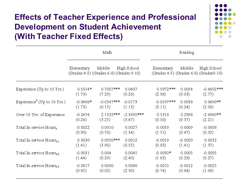Effects of Teacher Experience and Professional Development on Student Achievement (With Teacher Fixed Effects)