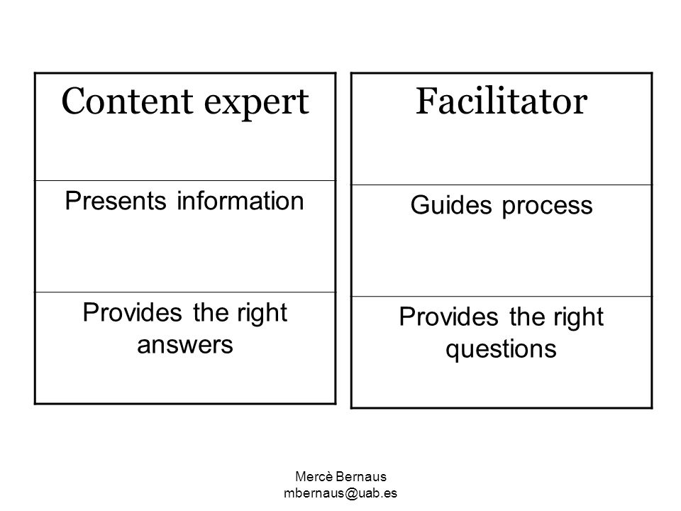 Mercè Bernaus mbernaus@uab.es Facilitator Guides process Provides the right questions Content expert Presents information Provides the right answers