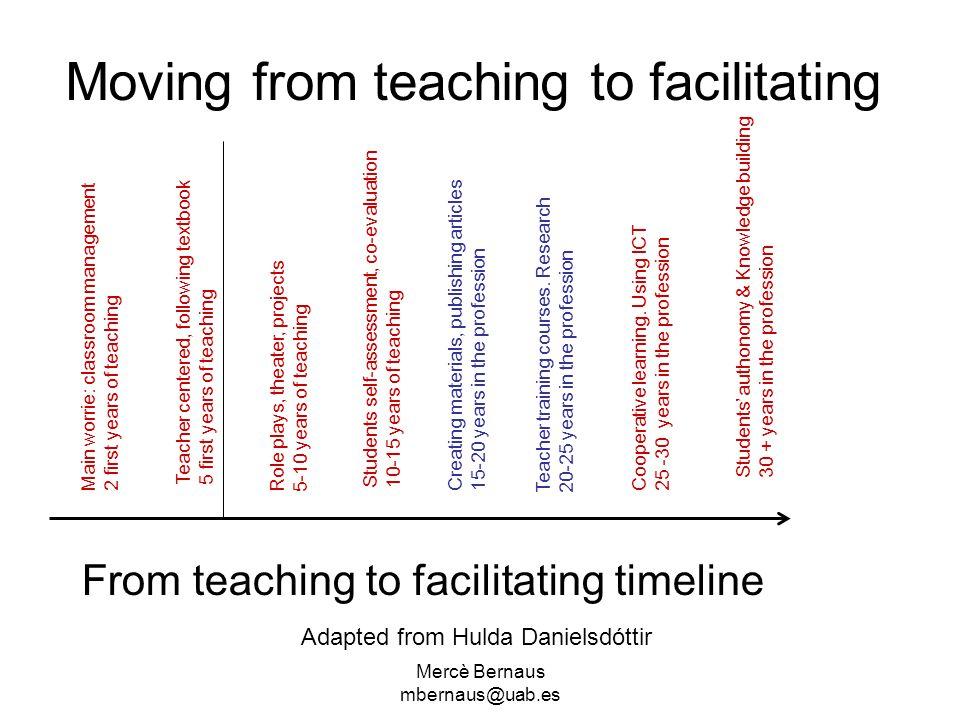 Mercè Bernaus mbernaus@uab.es Moving from teaching to facilitating From teaching to facilitating timeline Main worrie: classroom management 2 first ye