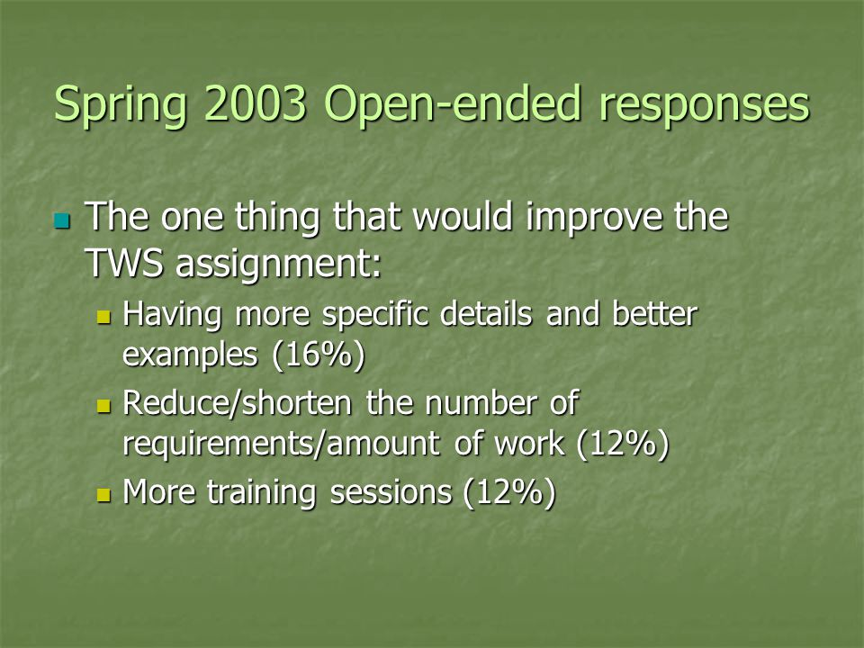 Spring 2003 Open-ended responses The one thing that would improve the TWS assignment: The one thing that would improve the TWS assignment: Having more specific details and better examples (16%) Having more specific details and better examples (16%) Reduce/shorten the number of requirements/amount of work (12%) Reduce/shorten the number of requirements/amount of work (12%) More training sessions (12%) More training sessions (12%)