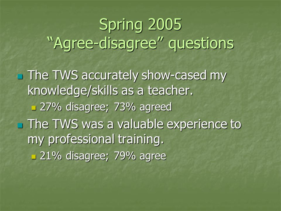 Spring 2005 Agree-disagree questions The TWS accurately show-cased my knowledge/skills as a teacher.