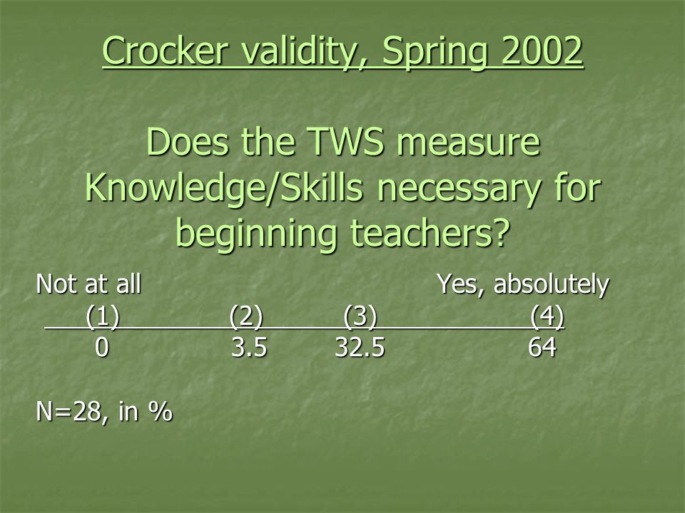 Crocker validity, Spring 2002 Does the TWS measure Knowledge/Skills necessary for beginning teachers.