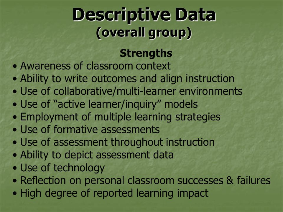 Descriptive Data (overall group) Strengths Awareness of classroom context Ability to write outcomes and align instruction Use of collaborative/multi-learner environments Use of active learner/inquiry models Employment of multiple learning strategies Use of formative assessments Use of assessment throughout instruction Ability to depict assessment data Use of technology Reflection on personal classroom successes & failures High degree of reported learning impact