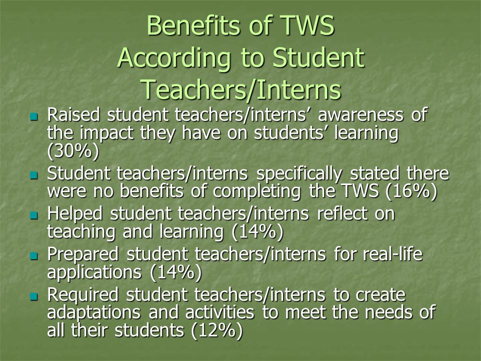 Benefits of TWS According to Student Teachers/Interns Raised student teachers/interns' awareness of the impact they have on students' learning (30%) Raised student teachers/interns' awareness of the impact they have on students' learning (30%) Student teachers/interns specifically stated there were no benefits of completing the TWS (16%) Student teachers/interns specifically stated there were no benefits of completing the TWS (16%) Helped student teachers/interns reflect on teaching and learning (14%) Helped student teachers/interns reflect on teaching and learning (14%) Prepared student teachers/interns for real-life applications (14%) Prepared student teachers/interns for real-life applications (14%) Required student teachers/interns to create adaptations and activities to meet the needs of all their students (12%) Required student teachers/interns to create adaptations and activities to meet the needs of all their students (12%)