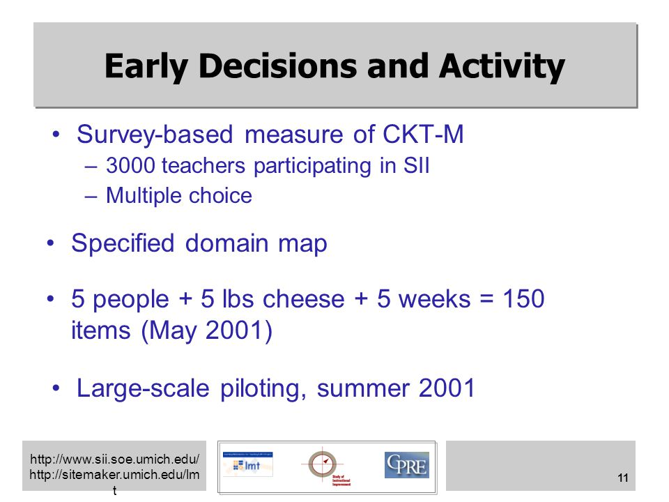 http://www.sii.soe.umich.edu/ http://sitemaker.umich.edu/lm t 11 Early Decisions and Activity Survey-based measure of CKT-M –3000 teachers participati