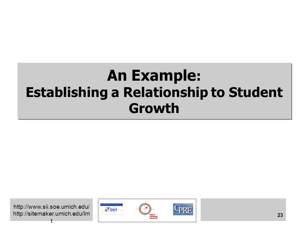 http://www.sii.soe.umich.edu/ http://sitemaker.umich.edu/lm t 23 An Example : Establishing a Relationship to Student Growth