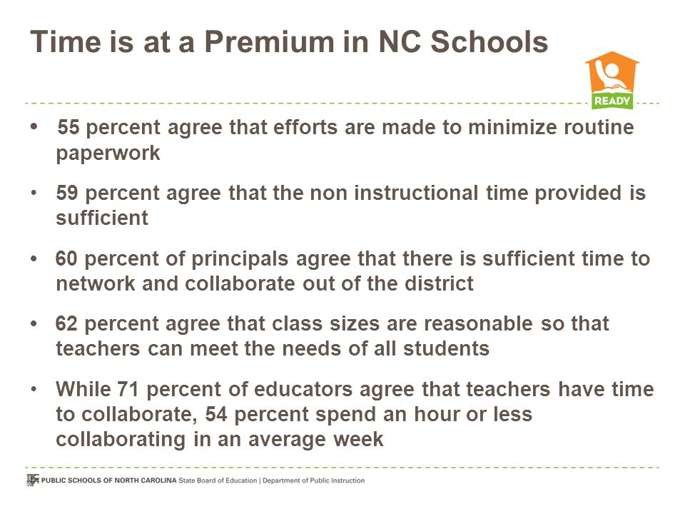 Time is at a Premium in NC Schools 55 percent agree that efforts are made to minimize routine paperwork 59 percent agree that the non instructional time provided is sufficient 60 percent of principals agree that there is sufficient time to network and collaborate out of the district 62 percent agree that class sizes are reasonable so that teachers can meet the needs of all students While 71 percent of educators agree that teachers have time to collaborate, 54 percent spend an hour or less collaborating in an average week