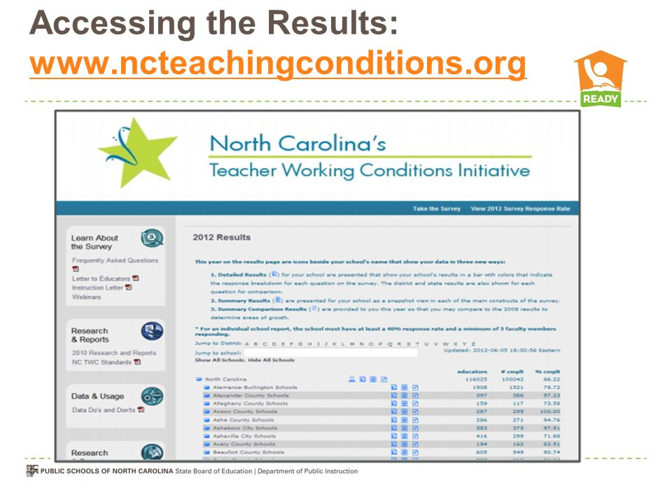 Accessing the Results: www.ncteachingconditions.org www.ncteachingconditions.org