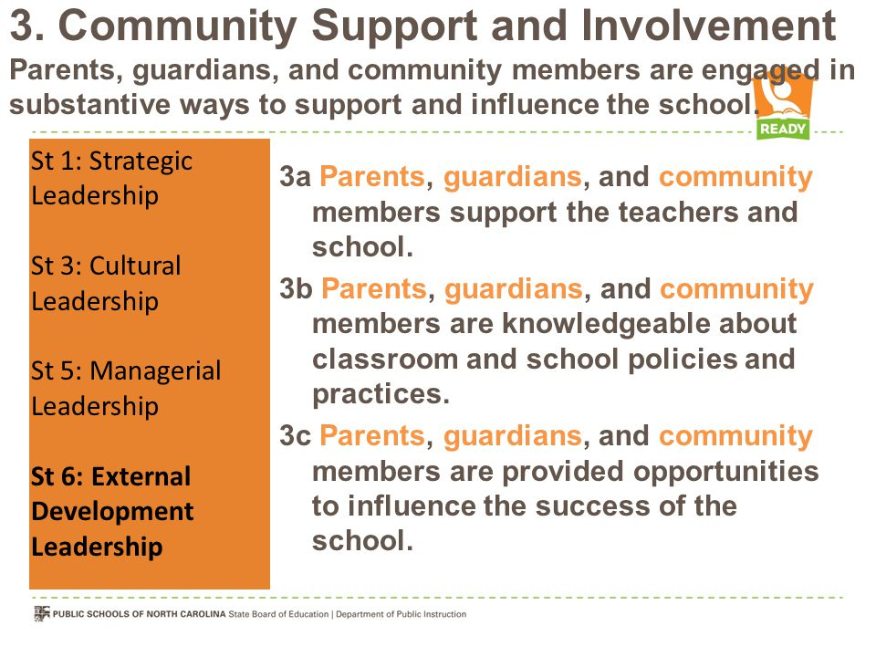 3. Community Support and Involvement Parents, guardians, and community members are engaged in substantive ways to support and influence the school. 3a