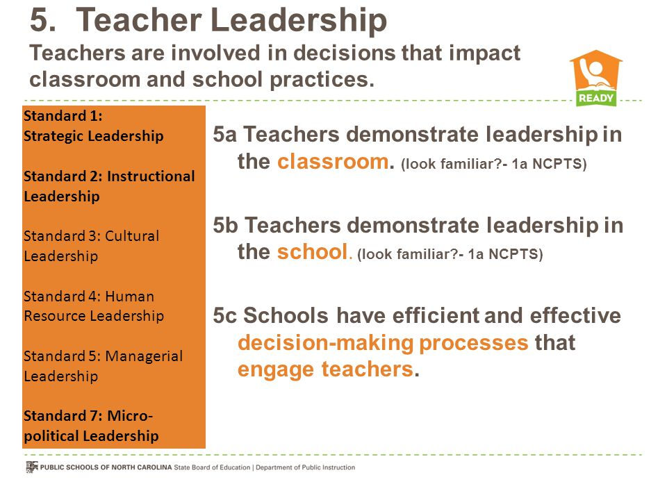 5. Teacher Leadership Teachers are involved in decisions that impact classroom and school practices. 5a Teachers demonstrate leadership in the classro