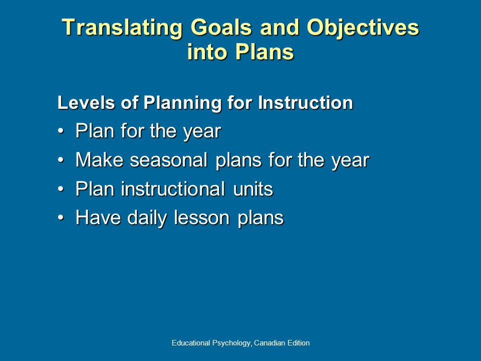 Educational Psychology, Canadian Edition Levels of Planning for Instruction Plan for the yearPlan for the year Make seasonal plans for the yearMake seasonal plans for the year Plan instructional unitsPlan instructional units Have daily lesson plansHave daily lesson plans Translating Goals and Objectives into Plans