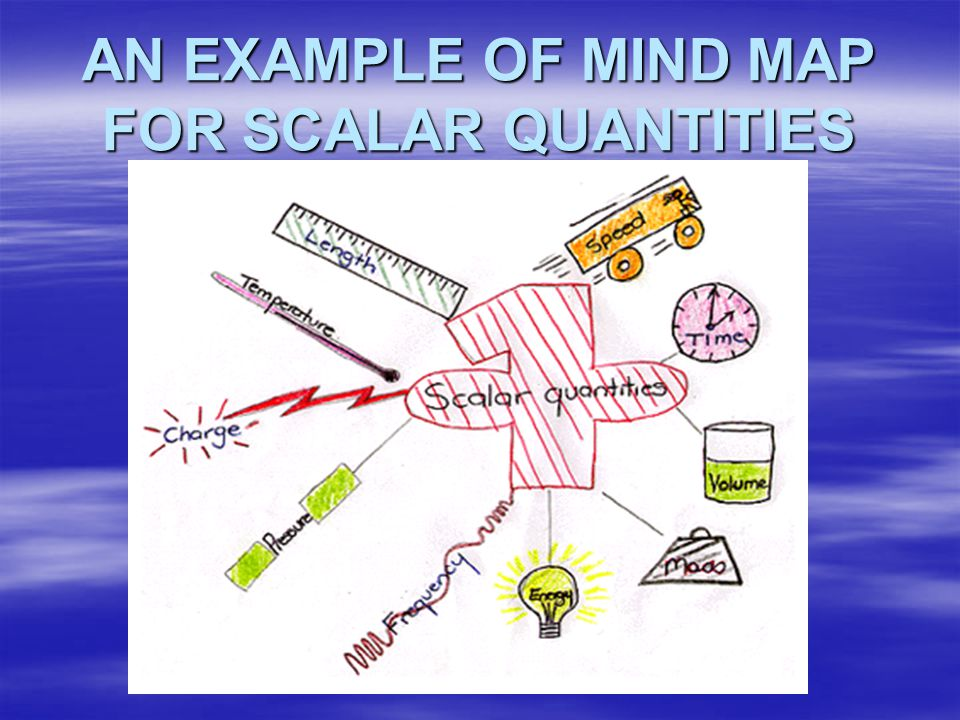 AN EXAMPLE OF MIND MAP FOR SCALAR QUANTITIES