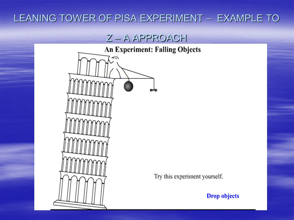 LEANING TOWER OF PISA EXPERIMENT – EXAMPLE TO Z – A APPROACH