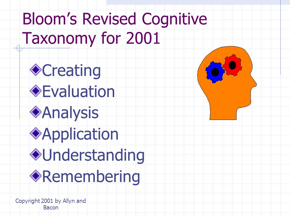Copyright 2001 by Allyn and Bacon Bloom's Cognitive Taxonomy Evaluation Synthesis (Creating) Analysis Application Comprehension (Understanding) Knowle
