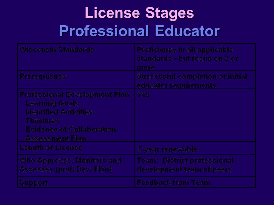 License Stages Professional Educator