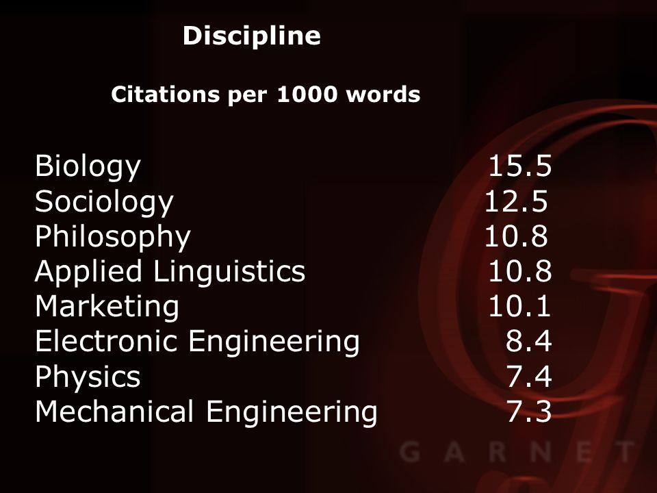Biology 15.5 Sociology 12.5 Philosophy 10.8 Applied Linguistics 10.8 Marketing 10.1 Electronic Engineering 8.4 Physics 7.4 Mechanical Engineering 7.3 Discipline Citations per 1000 words