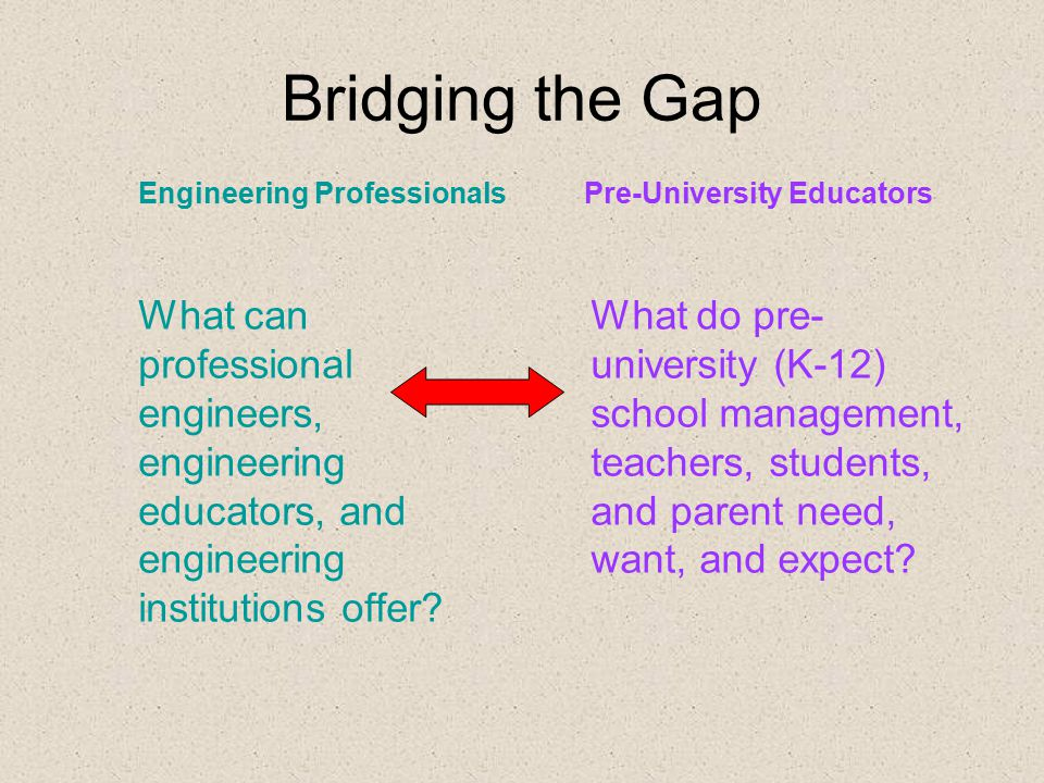 Bridging the Gap What and how much do engineering professionals understand the running, needs, expectations, and limitations of the pre-university education system.