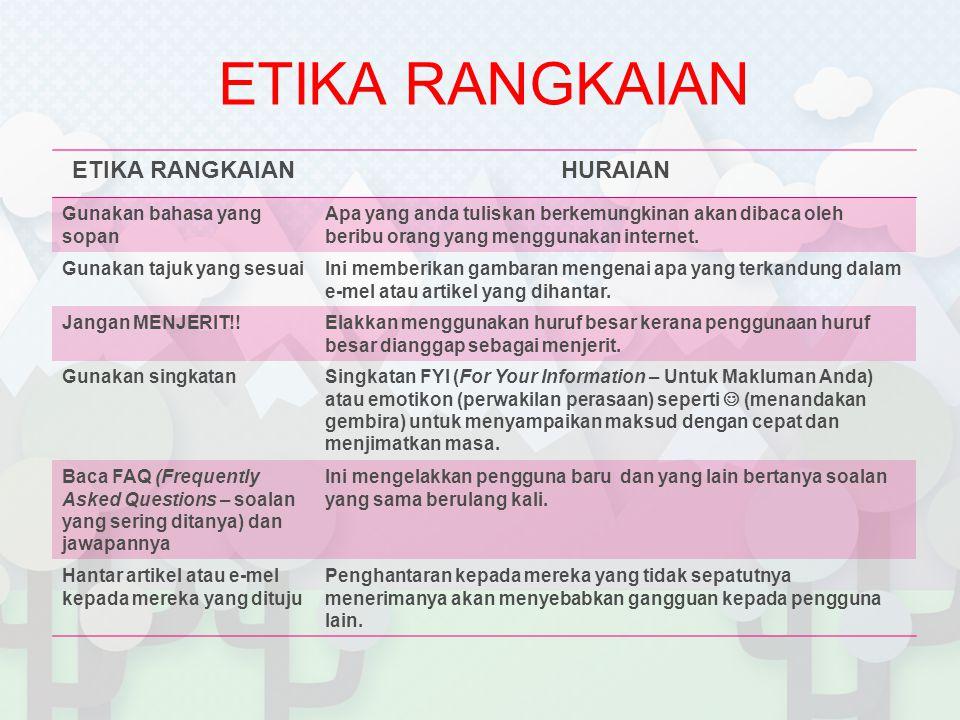 ALAMAT INTERNET & KATALOG INTERNET Disediakan oleh : Nurlisa Bt.