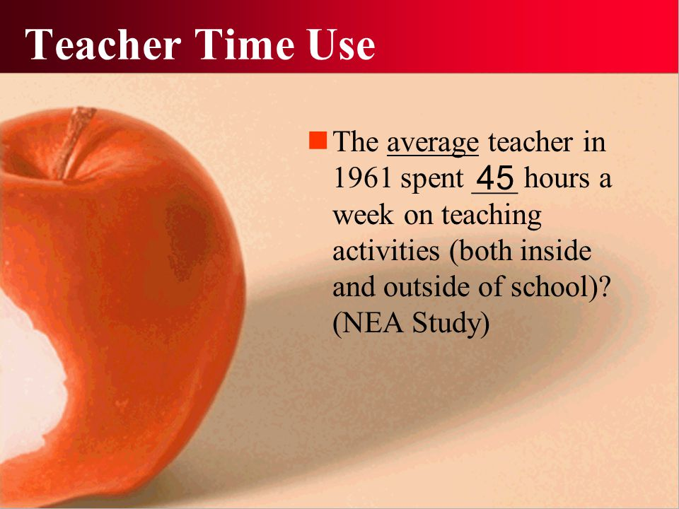 Teacher Time Use The average teacher in 1961 spent ___ hours a week on teaching activities (both inside and outside of school).