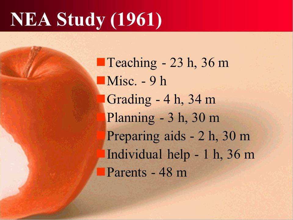 NEA Study (1961) Teaching - 23 h, 36 m Misc.