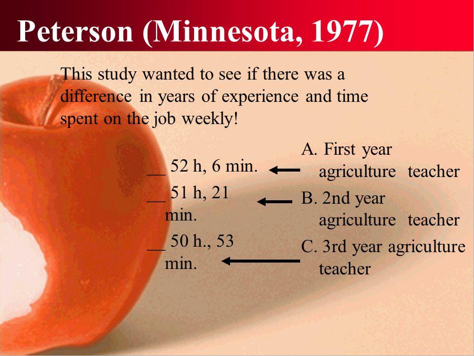 Peterson (Minnesota, 1977) __ 52 h, 6 min. __ 51 h, 21 min.