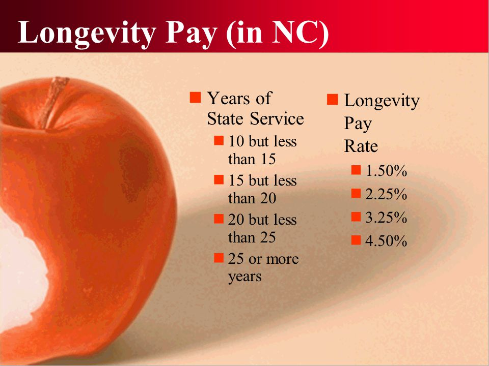 Longevity Pay (in NC) Years of State Service 10 but less than 15 15 but less than 20 20 but less than 25 25 or more years Longevity Pay Rate 1.50% 2.2