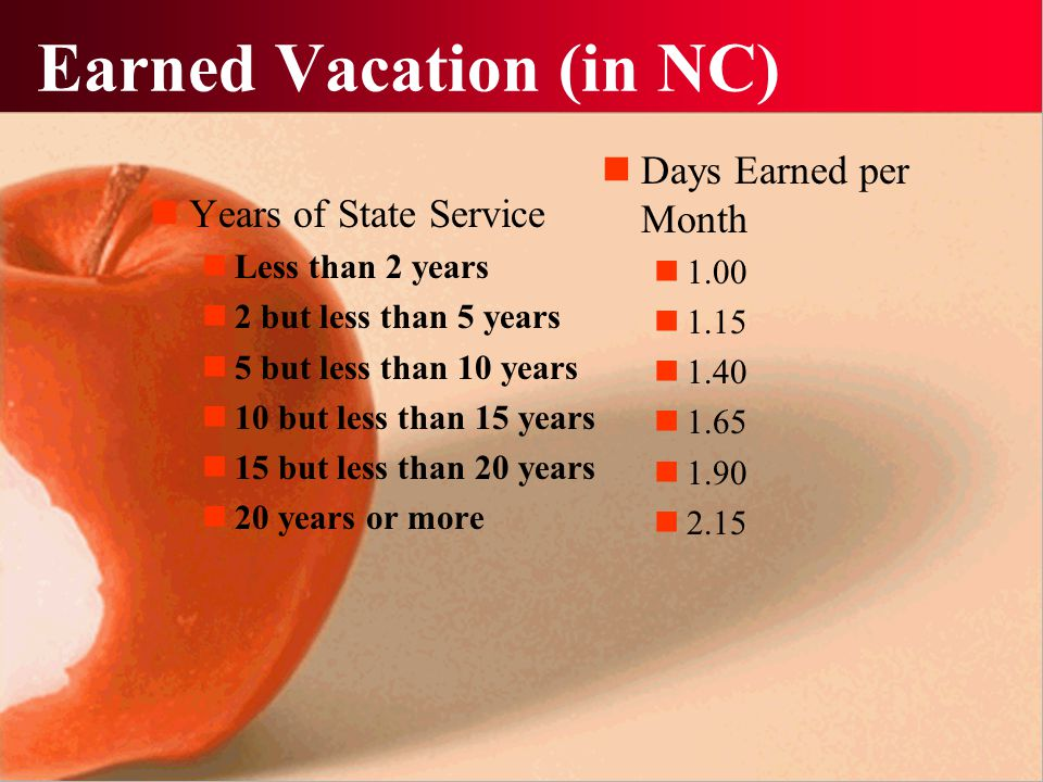 Earned Vacation (in NC) Years of State Service Less than 2 years 2 but less than 5 years 5 but less than 10 years 10 but less than 15 years 15 but less than 20 years 20 years or more Days Earned per Month 1.00 1.15 1.40 1.65 1.90 2.15