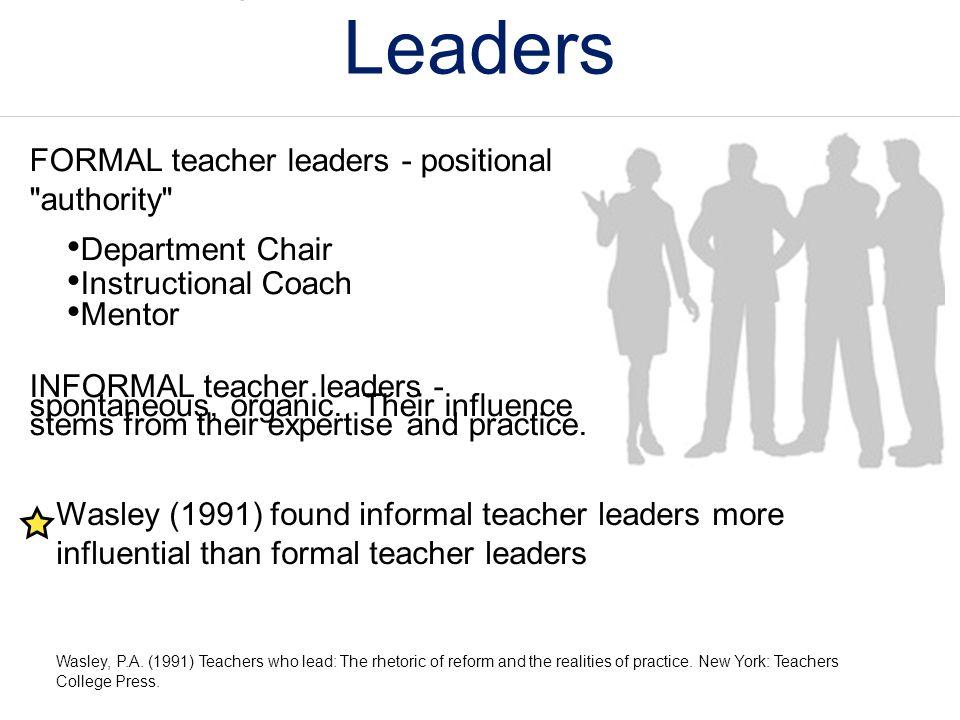 Types of Teacher Leaders FORMAL teacher leaders - positional