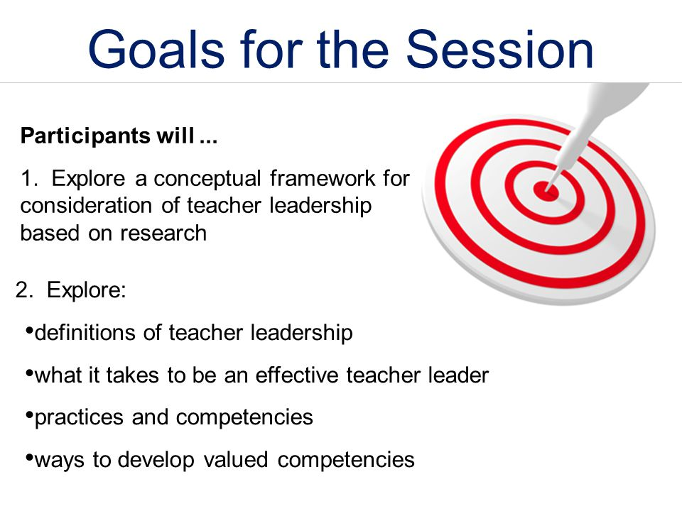 Goals for the Session Participants will... 1. Explore a conceptual framework for consideration of teacher leadership based on research 2. Explore: def
