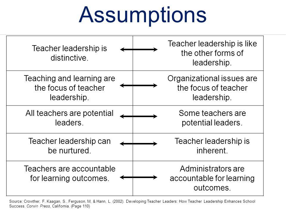Assumptions Source: Crowther, F. Kaagan, S., Ferguson, M, & Hann, L. (2002). Developing Teacher Leaders: How Teacher Leadership Enhances School Succes