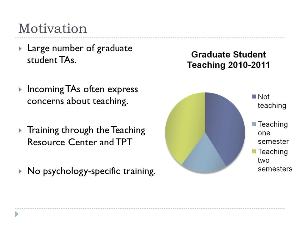 Motivation  Large number of graduate student TAs.  Incoming TAs often express concerns about teaching.  Training through the Teaching Resource Cent