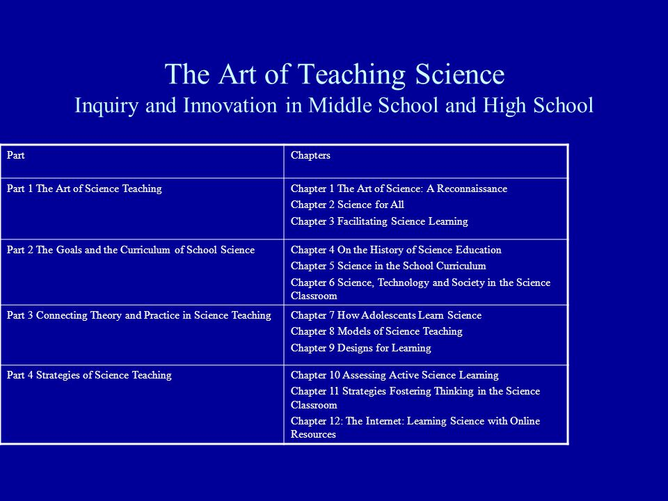 Websites Routledge Companion WebsiteRoutledge Companion Website –Student Resources –Instructor Resources Art of Teaching Science WeblogArt of Teaching Science Weblog –Interactive Discussions –Resources for Teaching