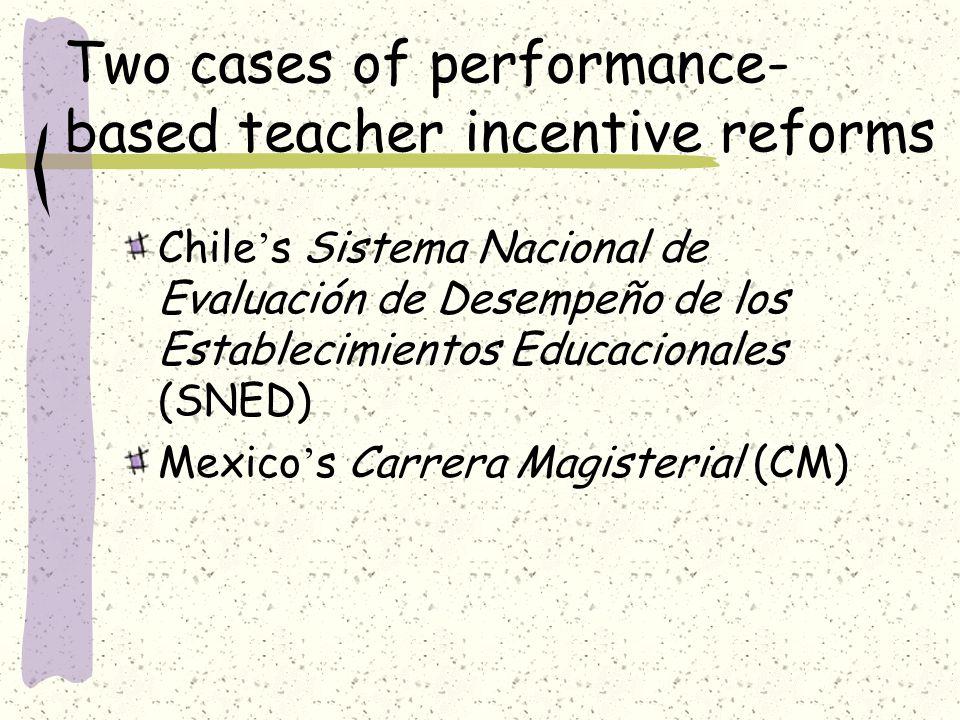 Two cases of performance- based teacher incentive reforms Chile ' s Sistema Nacional de Evaluación de Desempeño de los Establecimientos Educacionales (SNED) Mexico ' s Carrera Magisterial (CM)