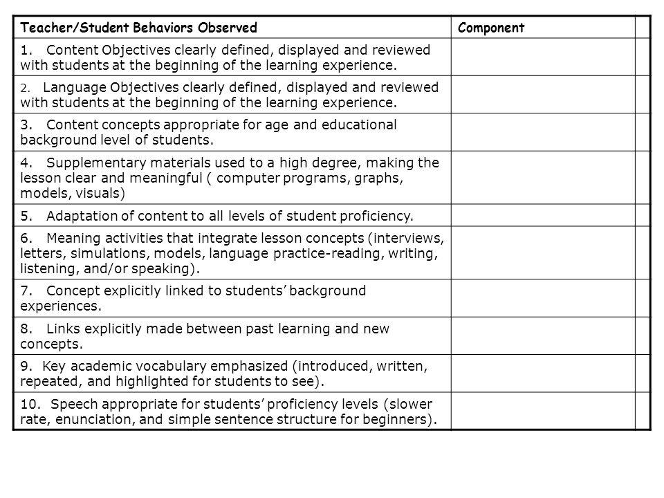Teacher/Student Behaviors ObservedComponent 1.
