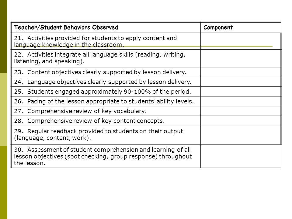 Teacher/Student Behaviors ObservedComponent 21.
