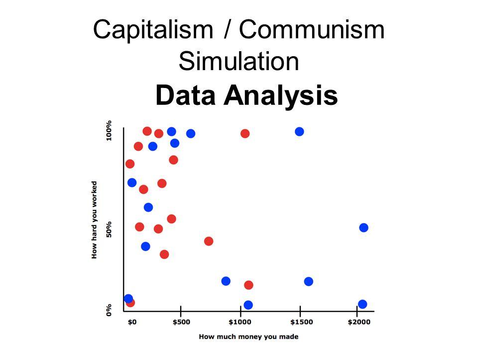 Capitalism / Communism Simulation Data Analysis