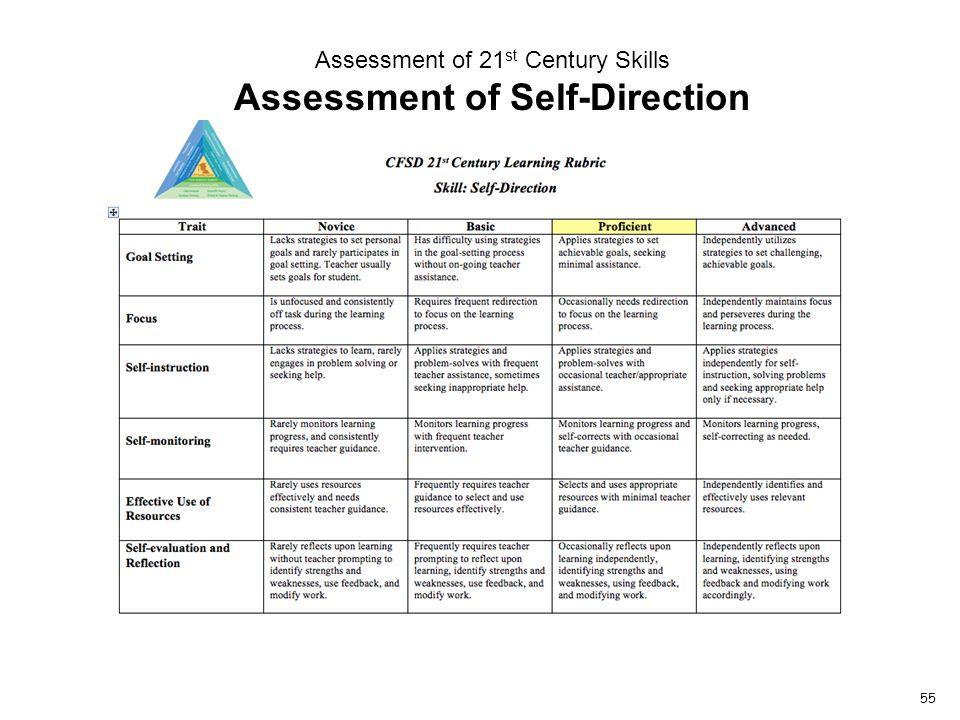 55 Assessment of 21 st Century Skills Assessment of Self-Direction