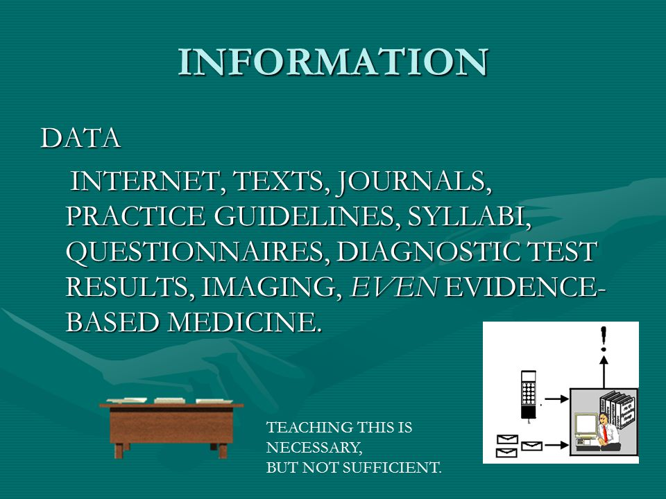 INFORMATION DATA INTERNET, TEXTS, JOURNALS, PRACTICE GUIDELINES, SYLLABI, QUESTIONNAIRES, DIAGNOSTIC TEST RESULTS, IMAGING, EVEN EVIDENCE- BASED MEDIC