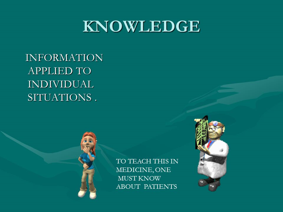 KNOWLEDGE INFORMATION APPLIED TO INDIVIDUAL SITUATIONS. INFORMATION APPLIED TO INDIVIDUAL SITUATIONS. TO TEACH THIS IN MEDICINE, ONE MUST KNOW ABOUT P