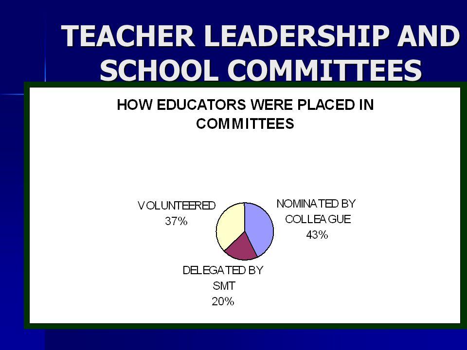 TEACHER LEADERSHIP AND SCHOOL COMMITTEES