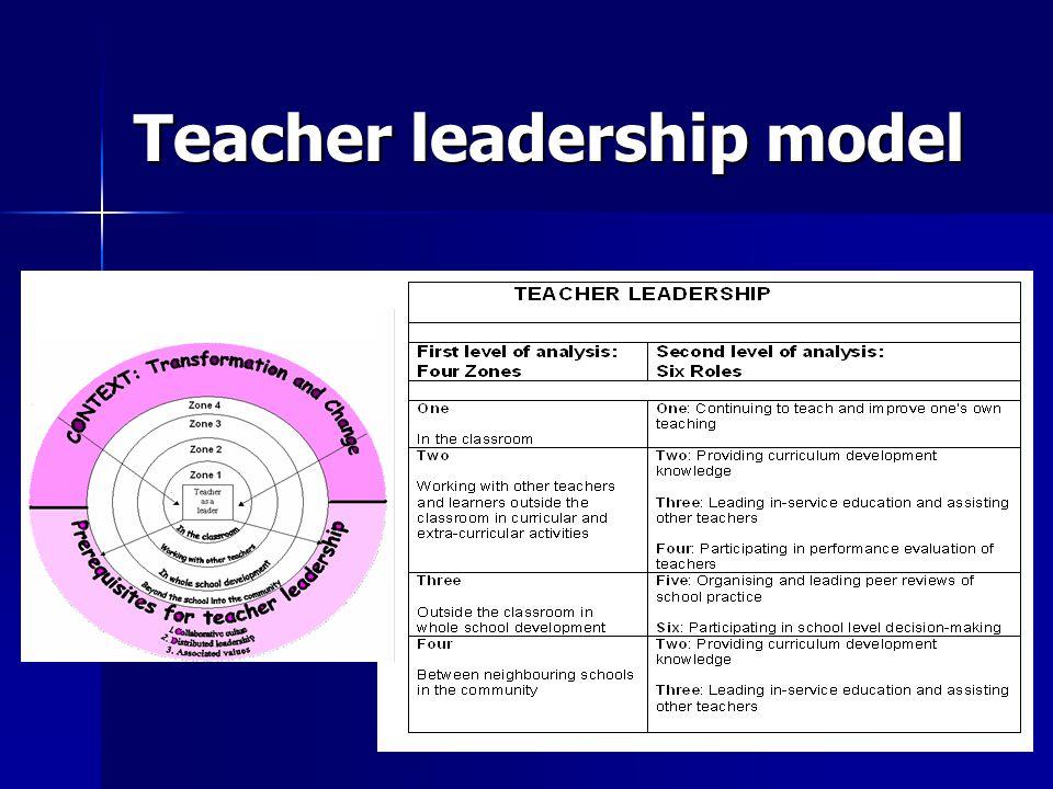 Teacher leadership model