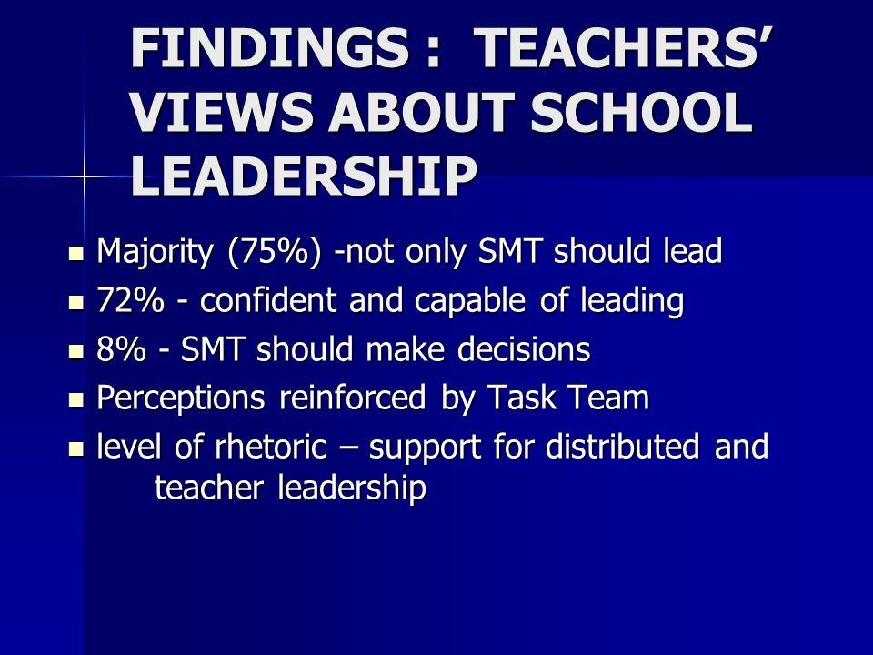 FINDINGS : TEACHERS' VIEWS ABOUT SCHOOL LEADERSHIP Majority (75%) -not only SMT should lead Majority (75%) -not only SMT should lead 72% - confident and capable of leading 72% - confident and capable of leading 8% - SMT should make decisions 8% - SMT should make decisions Perceptions reinforced by Task Team Perceptions reinforced by Task Team level of rhetoric – support for distributed and teacher leadership level of rhetoric – support for distributed and teacher leadership