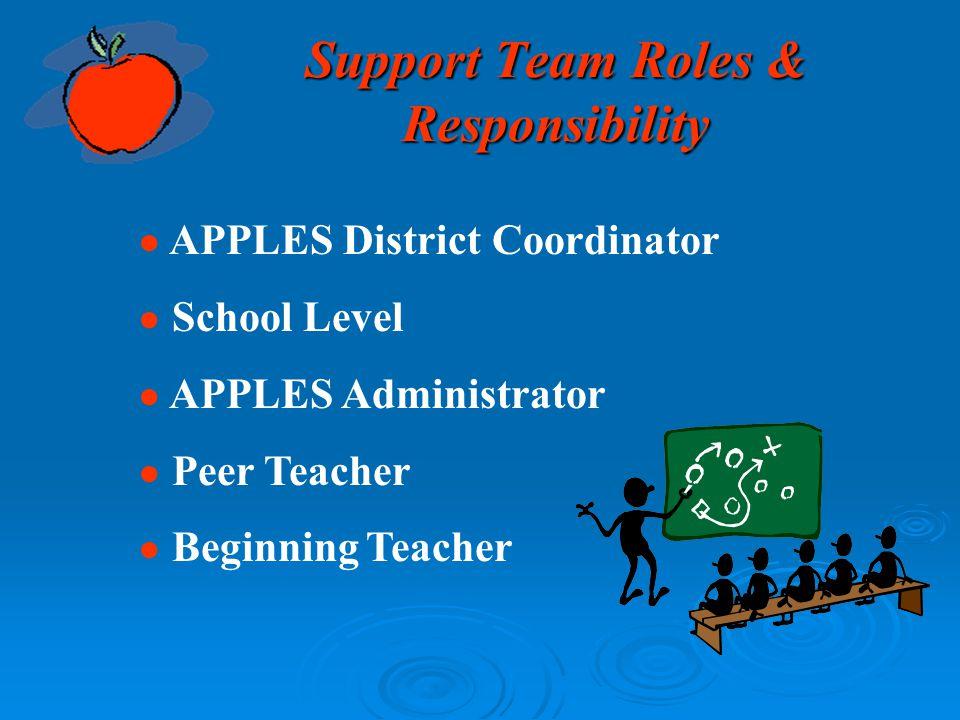 Support Team Roles & Responsibility ● APPLES District Coordinator ● School Level ● APPLES Administrator ● Peer Teacher ● Beginning Teacher