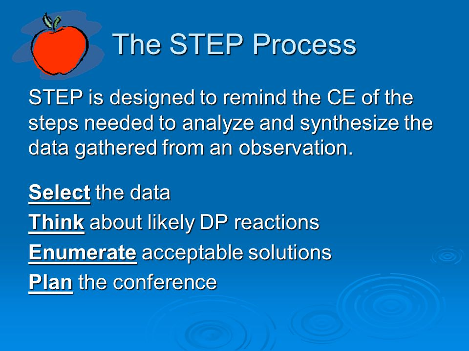 The STEP Process STEP is designed to remind the CE of the steps needed to analyze and synthesize the data gathered from an observation.