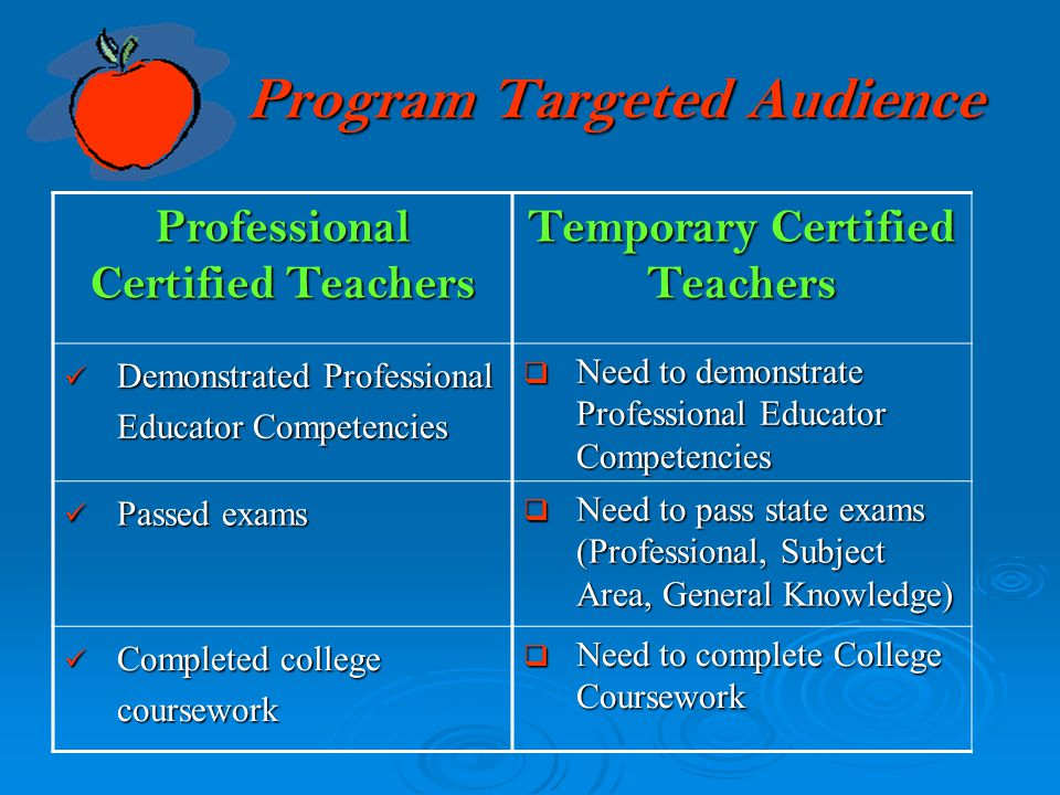 Program Targeted Audience Professional Certified Teachers Temporary Certified Teachers Demonstrated Professional Educator Competencies Demonstrated Professional Educator Competencies  Need to demonstrate Professional Educator Competencies Passed exams Passed exams  Need to pass state exams (Professional, Subject Area, General Knowledge) Completed college coursework Completed college coursework  Need to complete College Coursework