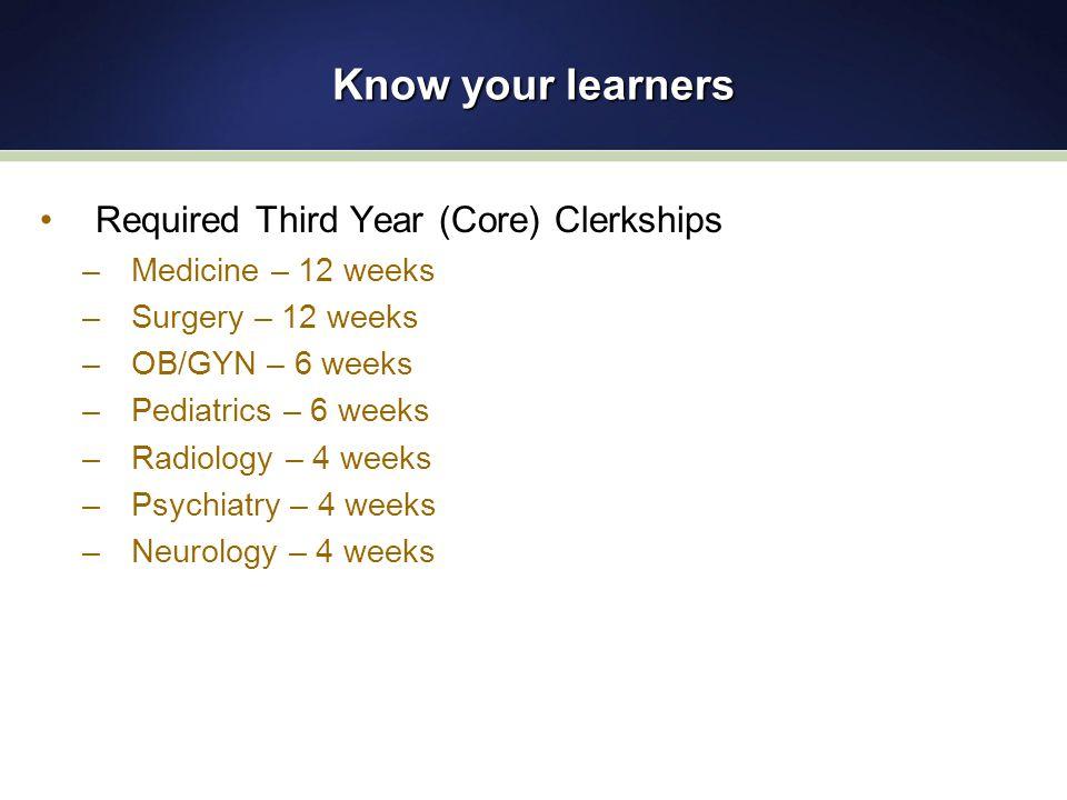 Know your learners Required Third Year (Core) Clerkships –Medicine – 12 weeks –Surgery – 12 weeks –OB/GYN – 6 weeks –Pediatrics – 6 weeks –Radiology –